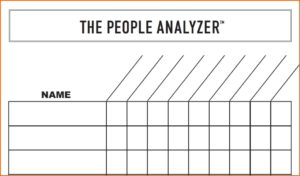 EOS Worldwide People Analyzer | Clear Horizon Leadership